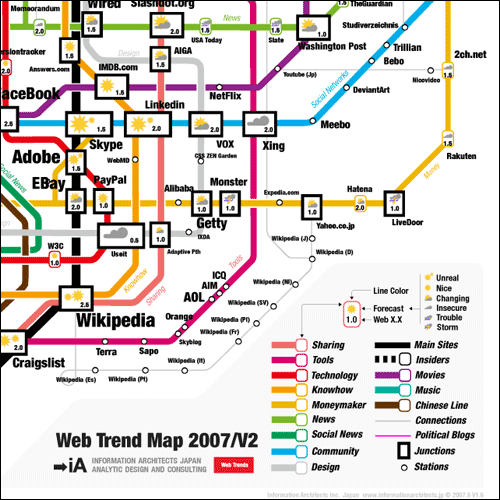 Web-Trend-Map-2007-Version-2