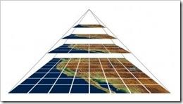 image_pyramid