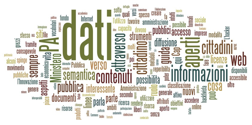 wordle_open_data